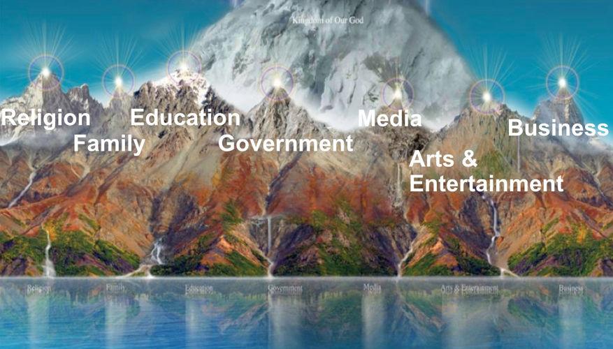 Store perspektiver om å innta kulturens sfærer